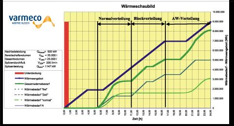 Waermeschaubild-02